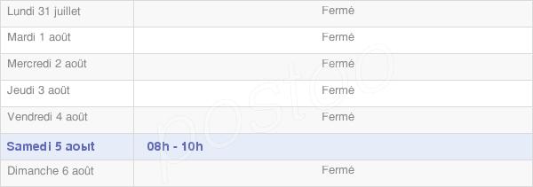 horaires d'ouverture de la Mairie De Marnezia