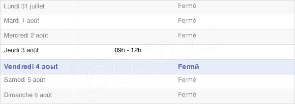 horaires d'ouverture de la Mairie De Pillemoine