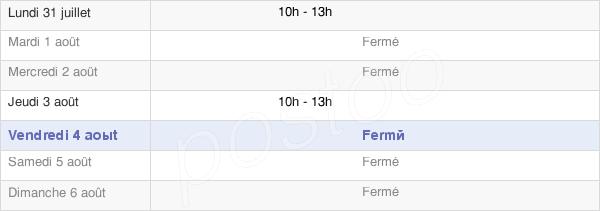 horaires d'ouverture de la Mairie De Relans