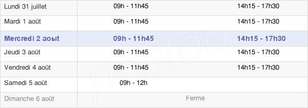 horaires d'ouverture de la Mairie De Cercottes