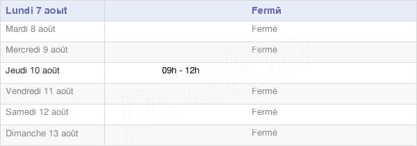 horaires d'ouverture de la Mairie De Denezières