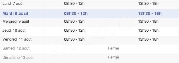 horaires d'ouverture de la Mairie D'Arbois