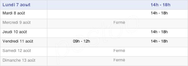 horaires d'ouverture de la Mairie De Chapelle-Voland