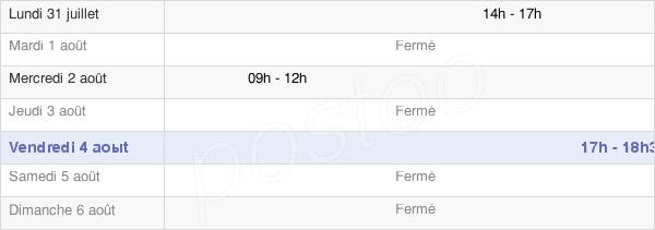 horaires d'ouverture de la Mairie De La-Chapelle-Sur-Furieuse
