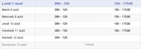 horaires d'ouverture de la Mairie De Traînou