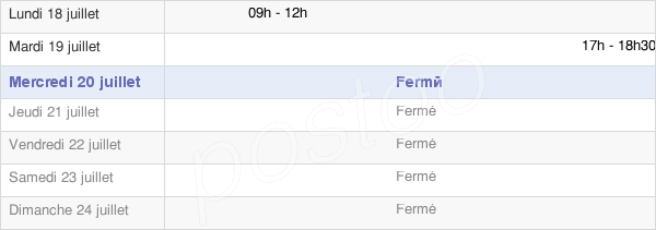 horaires d'ouverture de la Mairie De Foulenay