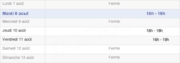 horaires d'ouverture de la Mairie De La Selle-En-Hermoy