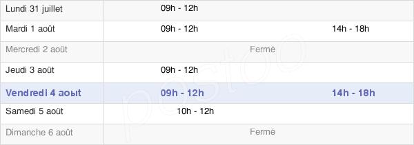 horaires d'ouverture de la Mairie De Neuvy-En-Sullias