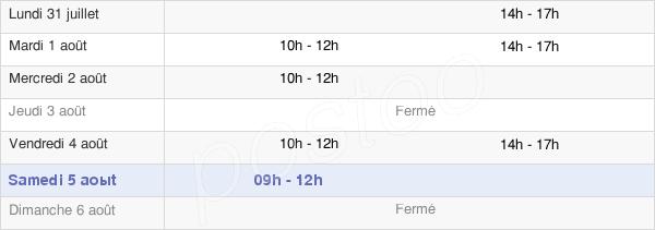 horaires d'ouverture de la Mairie D'Ouzouer-Sur-Trézée