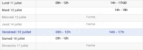 horaires d'ouverture de la Mairie De Mardié