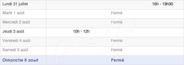 horaires d'ouverture de la Mairie D'Ingrannes
