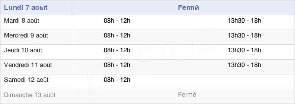 horaires d'ouverture de la Mairie De Pannes