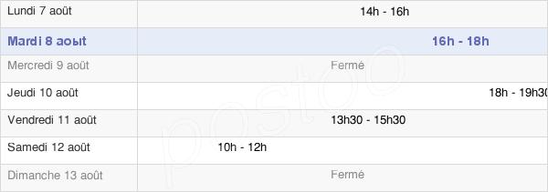 horaires d'ouverture de la Mairie De Saint-Cyr-La-Rivière