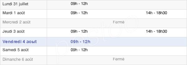 horaires d'ouverture de la Mairie De La Selle-Sur-Le-Bied