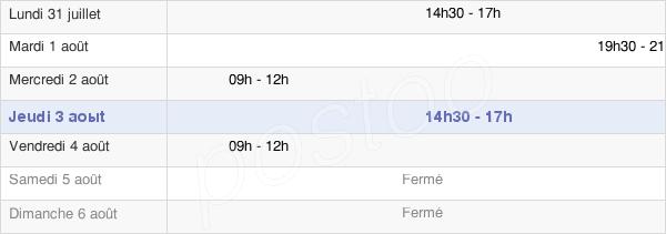 horaires d'ouverture de la Mairie De Mareil-En-France