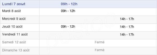 horaires d'ouverture de la Mairie De Grisy-Les-Plâtres