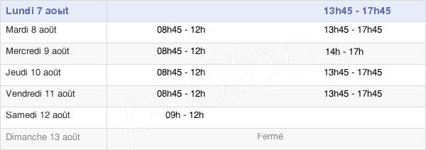 horaires d'ouverture de la Mairie De Courdimanche