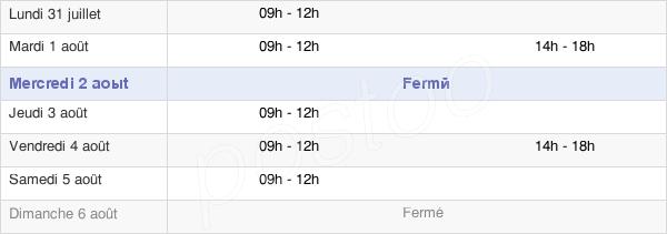 horaires d'ouverture de la Mairie De Nibelle