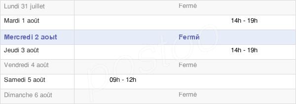 horaires d'ouverture de la Mairie De Neuilly-En-Vexin