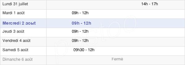 horaires d'ouverture de la Mairie De Boissy-L'Aillerie