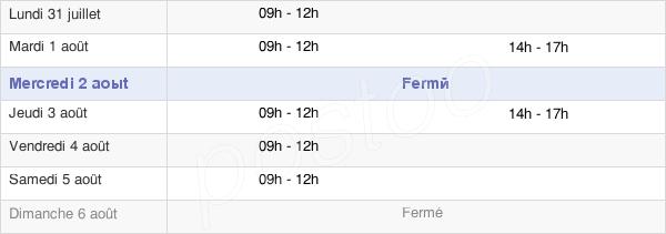 horaires d'ouverture de la Mairie De Arronville