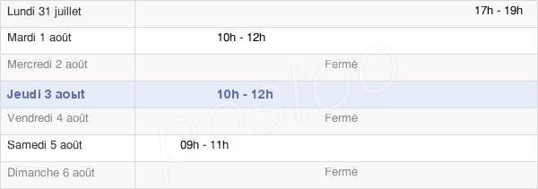 horaires d'ouverture de la Mairie De Genainville