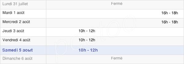 horaires d'ouverture de la Mairie De Frémécourt