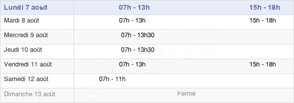 horaires d'ouverture de la Mairie De Matoury