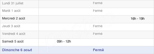 horaires d'ouverture de la Mairie De Lescherolles