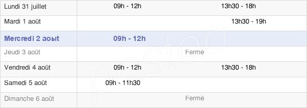 horaires d'ouverture de la Mairie De Moussy-Le-Vieux