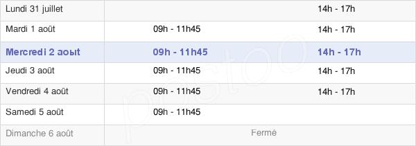 Guignes seine et marne mairie code postal postoo for Code postal de seine et marne