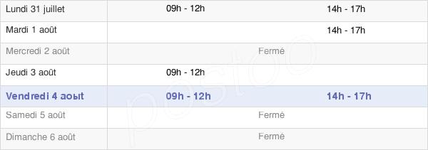 horaires d'ouverture de la Mairie De Saint-Père-Sur-Loire