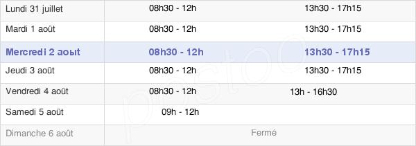 horaires d'ouverture de la Mairie De La Chapelle-Saint-Mesmin