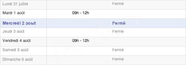horaires d'ouverture de la Mairie De Hondevilliers