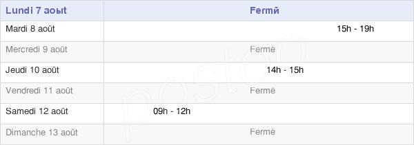 horaires d'ouverture de la Mairie De Greneville-En-Beauce