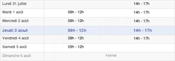 horaires d'ouverture de la Mairie De Coullons
