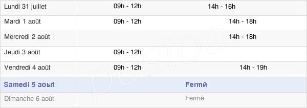 horaires d'ouverture de la Mairie De Chastel-Nouvel