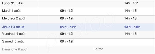 horaires d'ouverture de la Mairie De Saint-Maurice-Sur-Aveyron