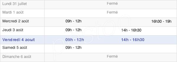 horaires d'ouverture de la Mairie D'Estables
