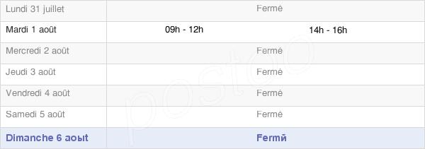 horaires d'ouverture de la Mairie De Ribennes