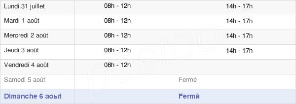 horaires d'ouverture de la Mairie De Fournels