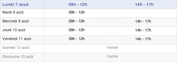 horaires d'ouverture de la Mairie Du Pont-De-Montvert