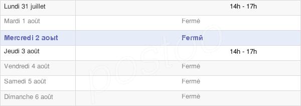 horaires d'ouverture de la Mairie De Saint-Privat-De-Vallongue