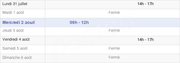 horaires d'ouverture de la Mairie Du Born