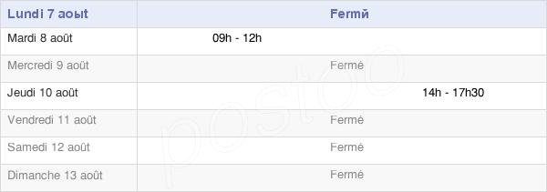 horaires d'ouverture de la Mairie De Naussac