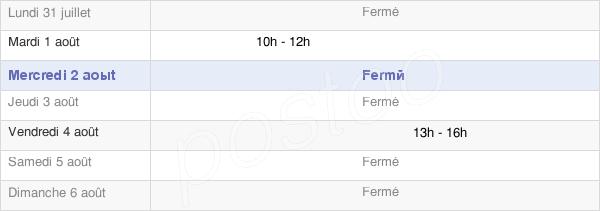 horaires d'ouverture de la Mairie De La Fage-Saint-Julien