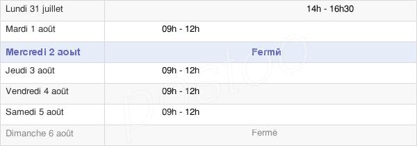 horaires d'ouverture de la Mairie De Rimeize