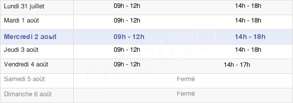 horaires d'ouverture de la Mairie D'Ispagnac