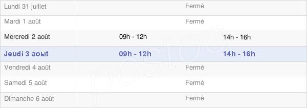 horaires d'ouverture de la Mairie Des Les Bondons