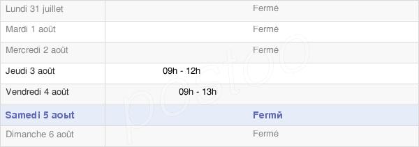 horaires d'ouverture de la Mairie De Pourcharesses